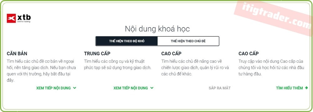 Trading Academy -Học viện giao dịch