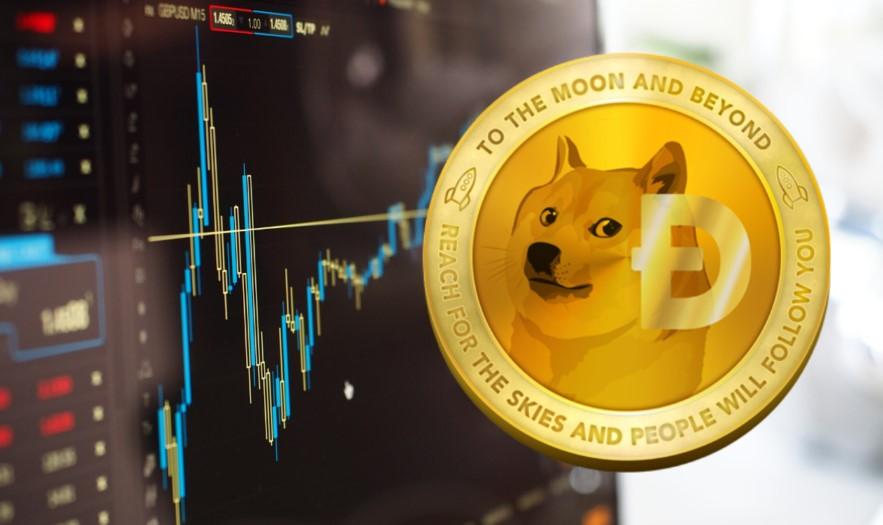 Lịch sử tiền ảo Dogecoin