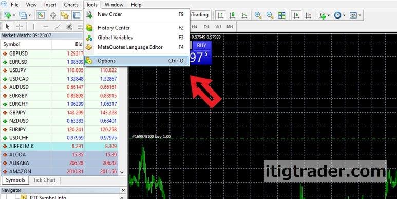 Cách khởi động công cụOne Click Trading