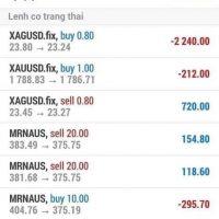 Cẩn thận DKTrade với những lời mời gọi mua cổ phiếu