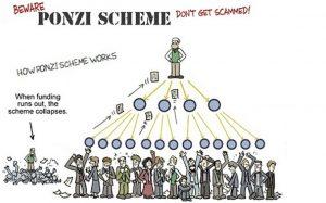 Nhận biết mô hình Ponzi lừa đảo